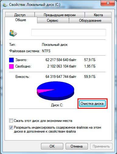 свойства диска c