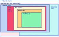 узнать разрешение экрана на Windows 7, 8, 10