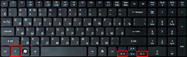 клавиатура ноутбука acer