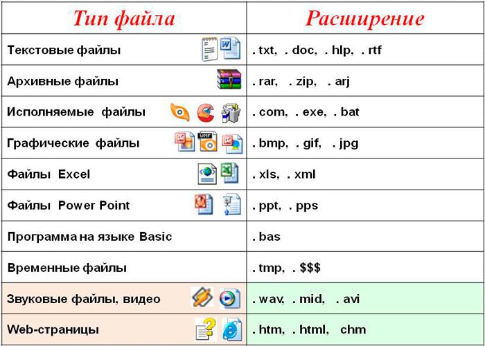 форматы разных файлов